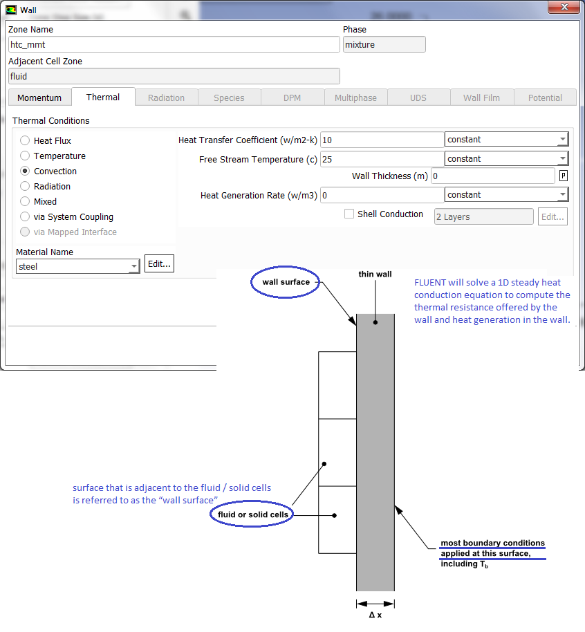 Solver Setting for CFD Simulations